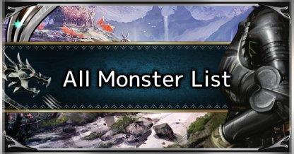 Liste des monstres