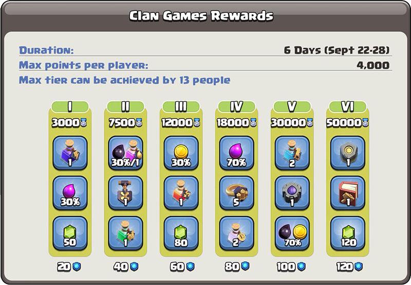 Jeux de clan 22-28 septembre