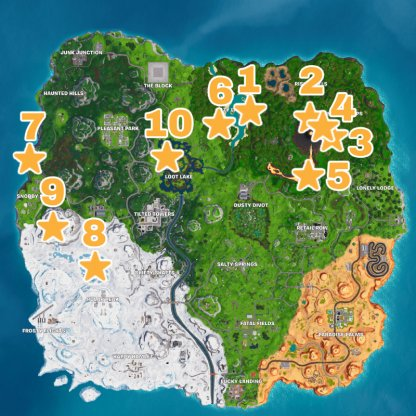 Saison 8 Secret Battle Star / Battle Star Location