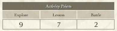 Affecte le nombre de points d'activité