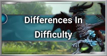 Différences dans la difficulté Behemoth (Normal, Dire, Héroïque, et Héroïque +)