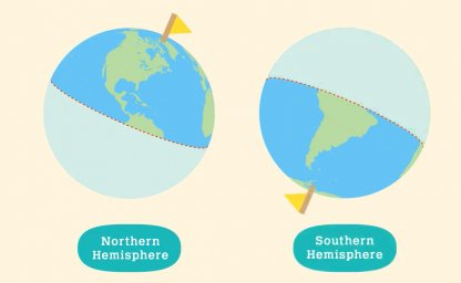 Hémisphère